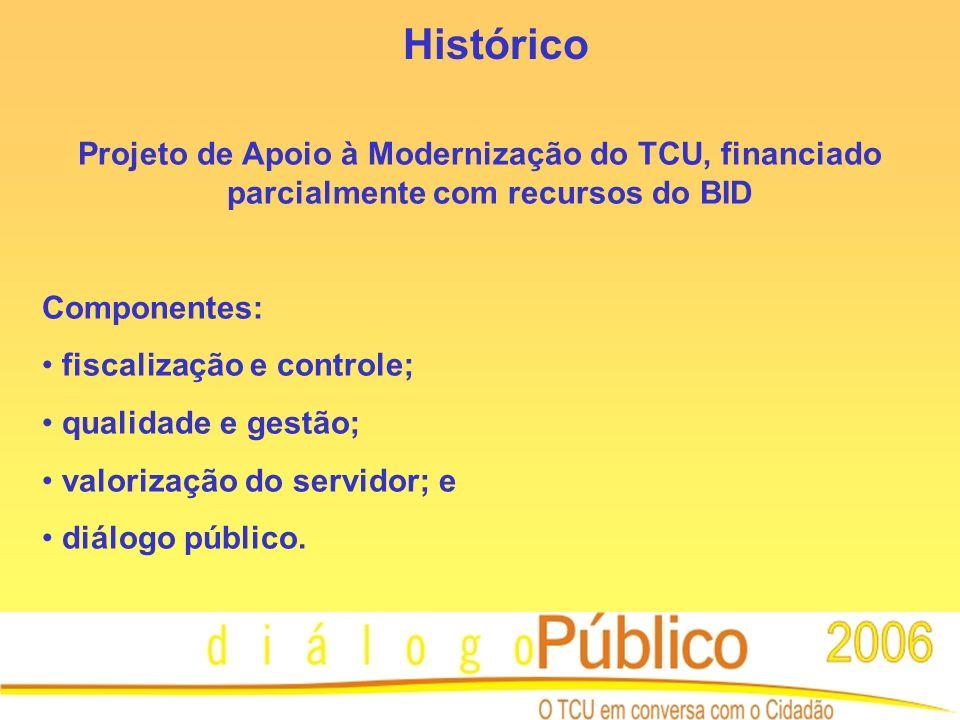 O projeto Diálogo Público atuou em duas vertentes: ações educacionais voltadas à construção da cidadania por meio do exercício do controle social; e ações educacionais dirigidas aos gestores públicos visando à melhoria da gestão pública.