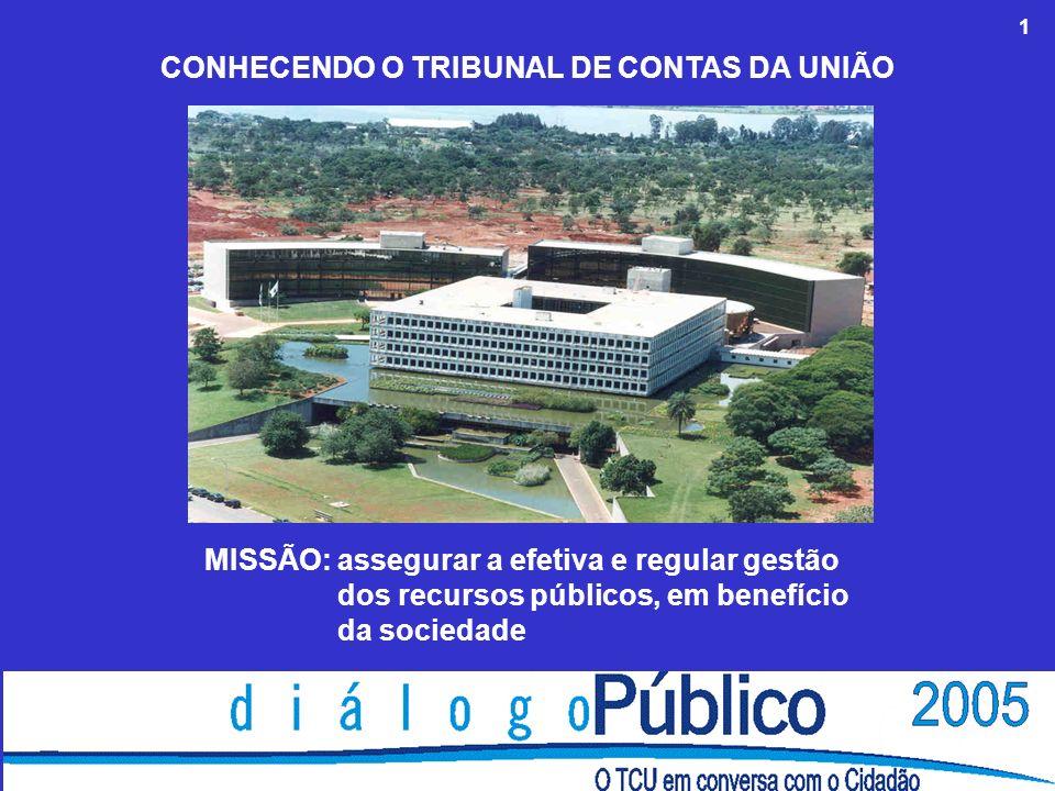1 CONHECENDO O TRIBUNAL DE CONTAS DA UNIÃO MISSÃO: assegurar a efetiva e regular gestão dos recursos públicos, em benefício da sociedade