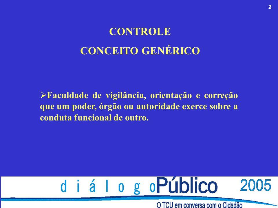 2 CONTROLE CONCEITO GENÉRICO Faculdade de vigilância, orientação e correção que um poder, órgão ou autoridade exerce sobre a conduta funcional de outro.