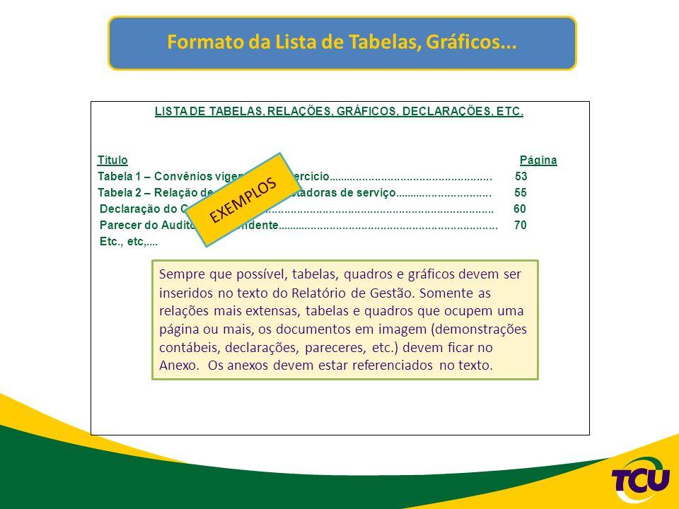 Formato da Lista de Tabelas, Gráficos... LISTA DE TABELAS, RELAÇÕES, GRÁFICOS, DECLARAÇÕES, ETC.