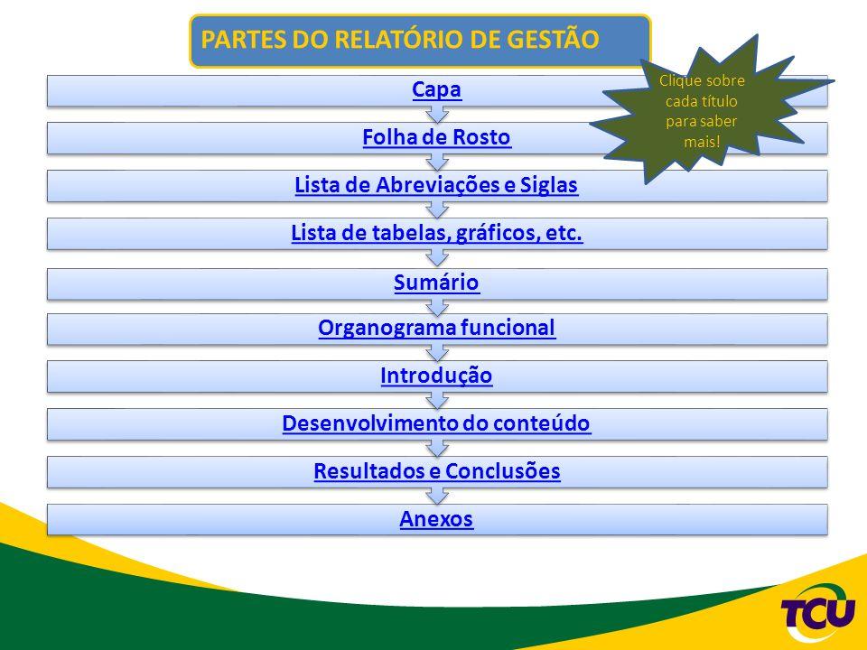 PARTES DO RELATÓRIO DE GESTÃO Anexos Resultados e Conclusões Desenvolvimento do conteúdo Introdução Organograma funcional Sumário Lista de tabelas, gráficos, etc.