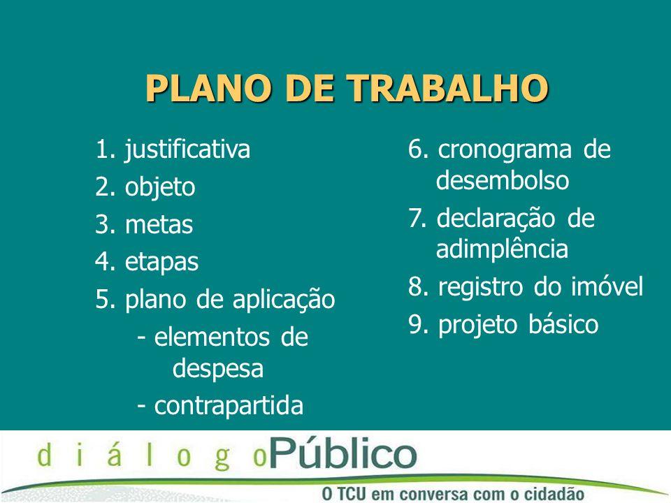 PLANO DE TRABALHO 1. justificativa 2. objeto 3. metas 4.