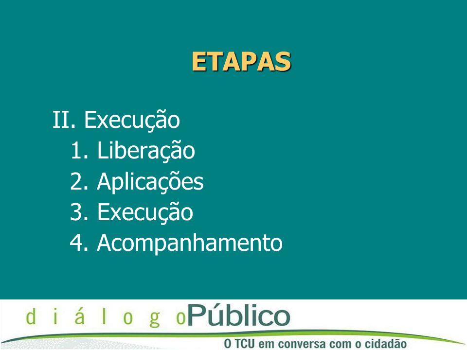 ETAPAS II. Execução 1. Liberação 2. Aplicações 3. Execução 4. Acompanhamento