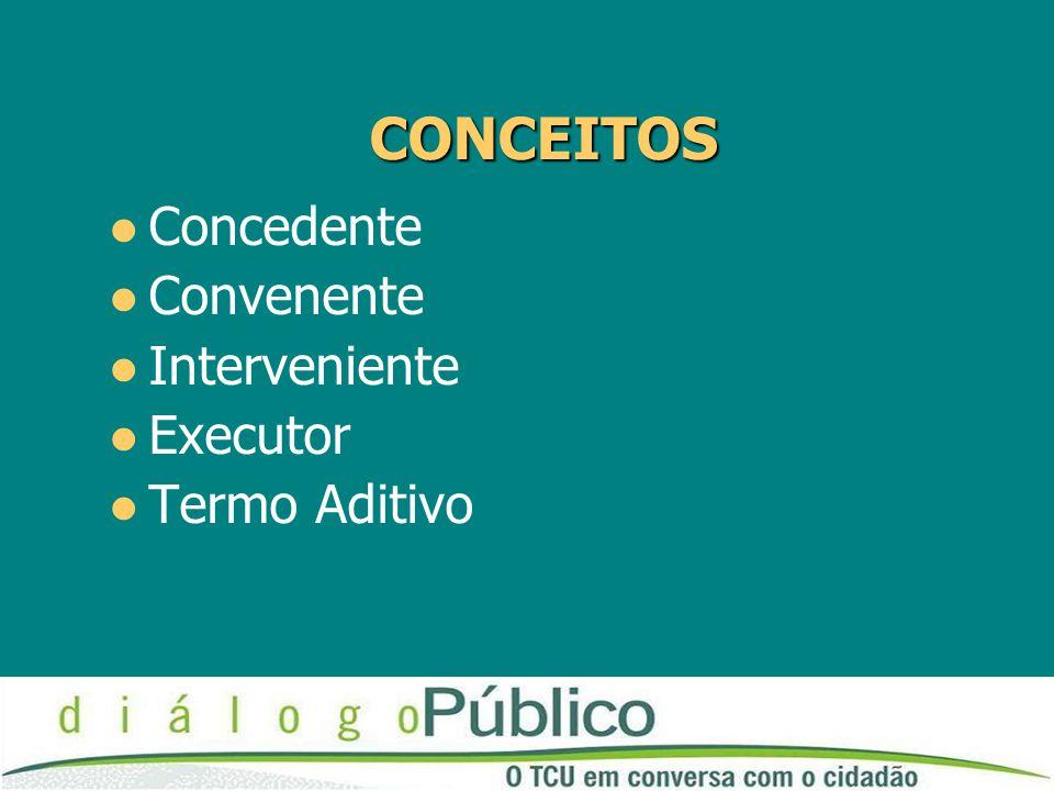 CONCEITOS Concedente Convenente Interveniente Executor Termo Aditivo