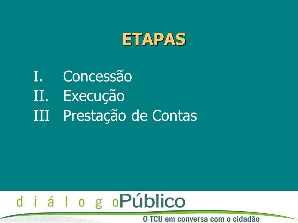 ETAPAS I.Concessão II.Execução IIIPrestação de Contas