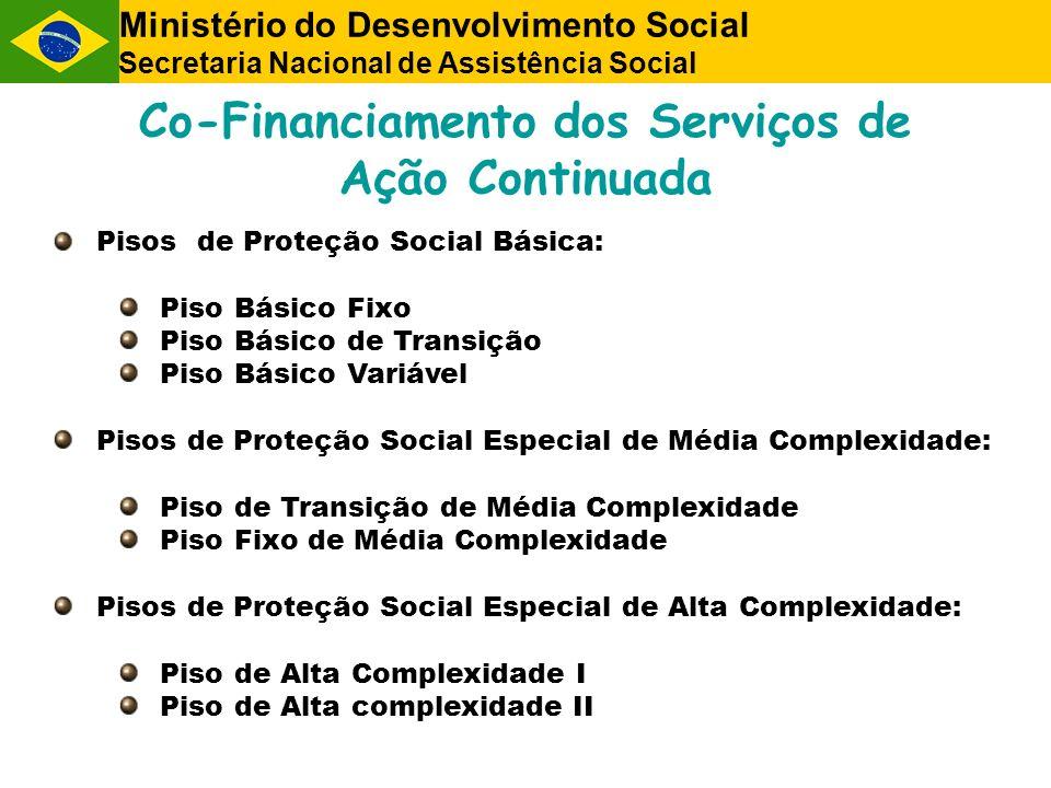 Ministério do Desenvolvimento Social Secretaria Nacional de Assistência Social Pisos de Proteção Social Básica: Piso Básico Fixo Piso Básico de Transi