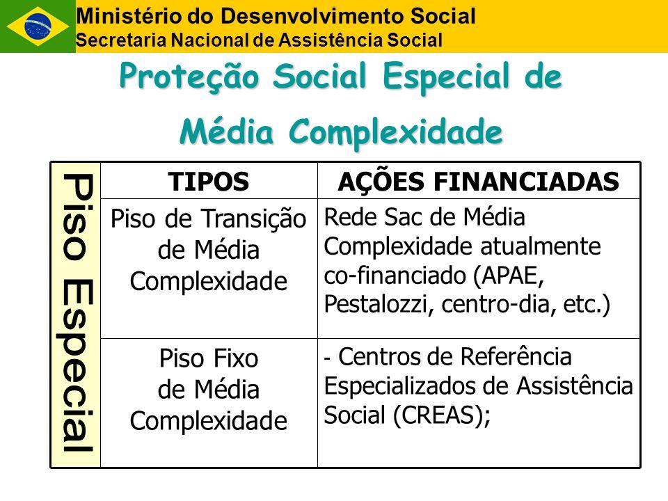 Proteção Social Especial de Média Complexidade Rede Sac de Média Complexidade atualmente co-financiado (APAE, Pestalozzi, centro-dia, etc.) Piso de Tr