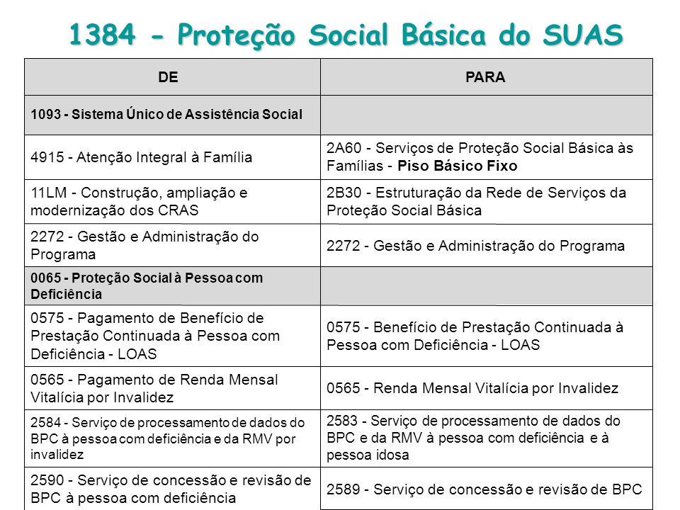2B30 - Estruturação da Rede de Serviços da Proteção Social Básica 11LM - Construção, ampliação e modernização dos CRAS 2583 - Serviço de processamento