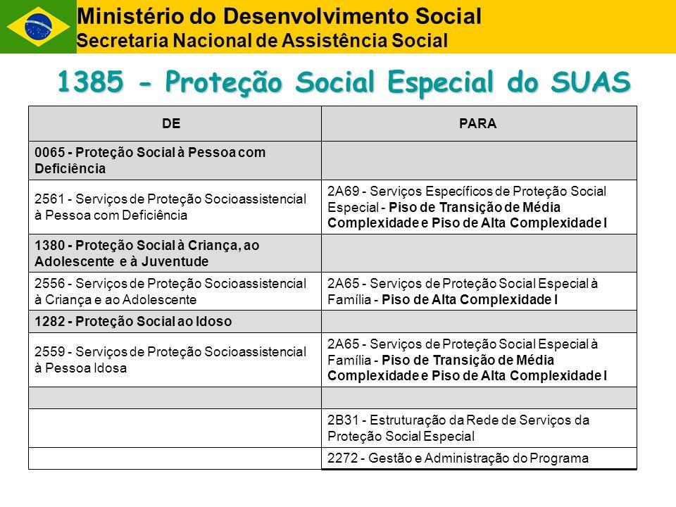 1282 - Proteção Social ao Idoso 2A65 - Serviços de Proteção Social Especial à Família - Piso de Transição de Média Complexidade e Piso de Alta Complex