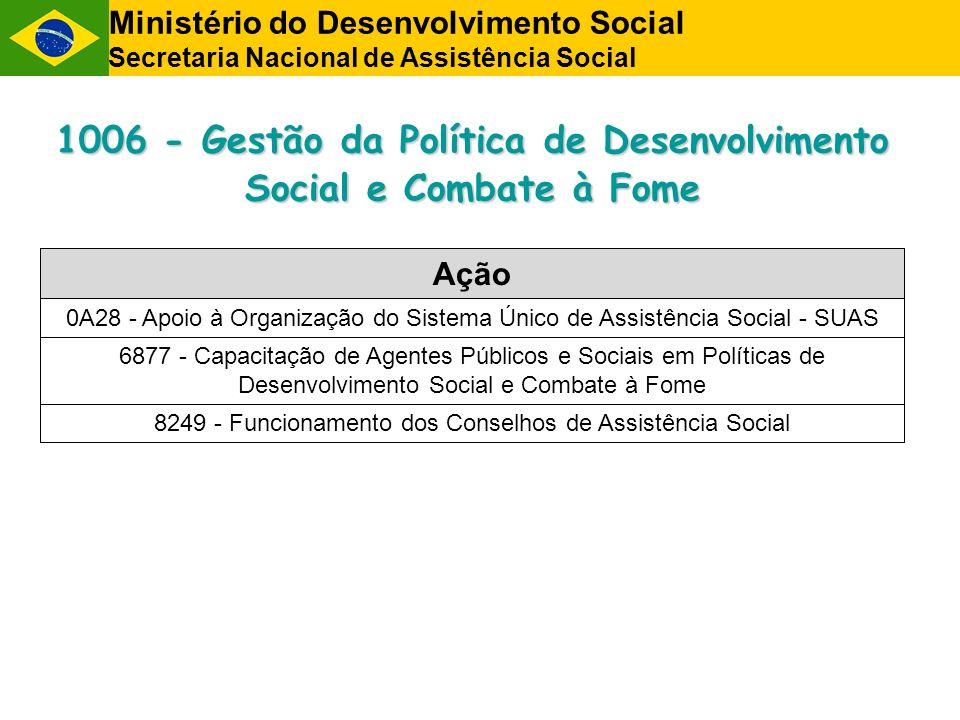 6877 - Capacitação de Agentes Públicos e Sociais em Políticas de Desenvolvimento Social e Combate à Fome 0A28 - Apoio à Organização do Sistema Único d