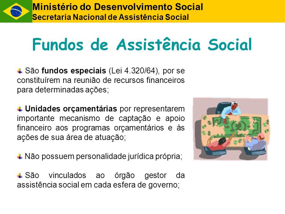 Fundos de Assistência Social São fundos especiais (Lei 4.320/64), por se constituírem na reunião de recursos financeiros para determinadas ações; Unid