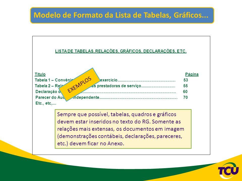 Modelo de Formato da Lista de Tabelas, Gráficos... LISTA DE TABELAS, RELAÇÕES, GRÁFICOS, DECLARAÇÕES, ETC. Título Página Tabela 1 – Convênios vigentes
