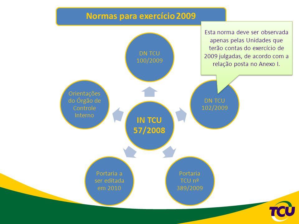 Normas para exercício 2009 IN TCU 57/2008 DN TCU 100/2009 DN TCU 102/2009 Portaria TCU nº 389/2009 Portaria a ser editada em 2010 Orientações do Órgão