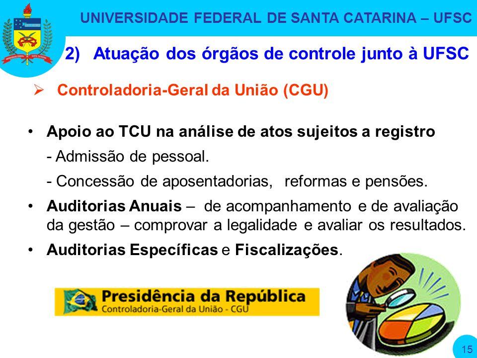 UNIVERSIDADE FEDERAL DE SANTA CATARINA – UFSC 15 Controladoria-Geral da União (CGU) 2)Atuação dos órgãos de controle junto à UFSC Apoio ao TCU na análise de atos sujeitos a registro - Admissão de pessoal.
