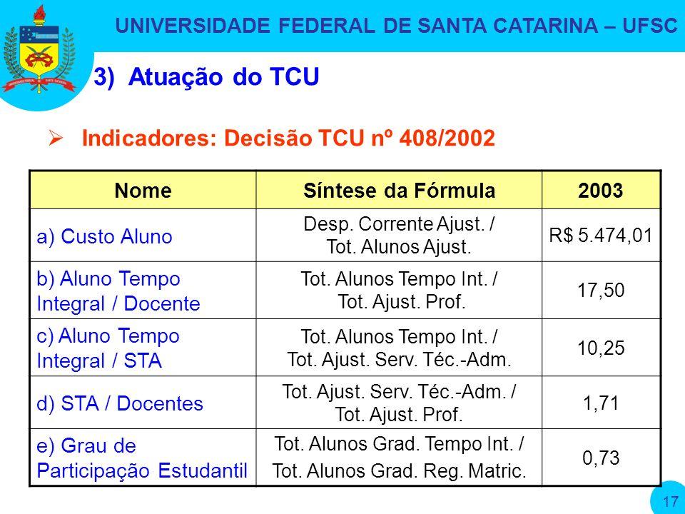UNIVERSIDADE FEDERAL DE SANTA CATARINA – UFSC 17 Indicadores: Decisão TCU nº 408/2002 NomeSíntese da Fórmula2003 a) Custo Aluno Desp.