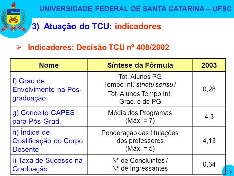 UNIVERSIDADE FEDERAL DE SANTA CATARINA – UFSC 18 NomeSíntese da Fórmula2003 f) Grau de Envolvimento na Pós- graduação Tot.