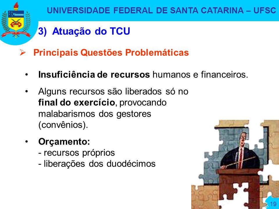 UNIVERSIDADE FEDERAL DE SANTA CATARINA – UFSC 19 Insuficiência de recursos humanos e financeiros.