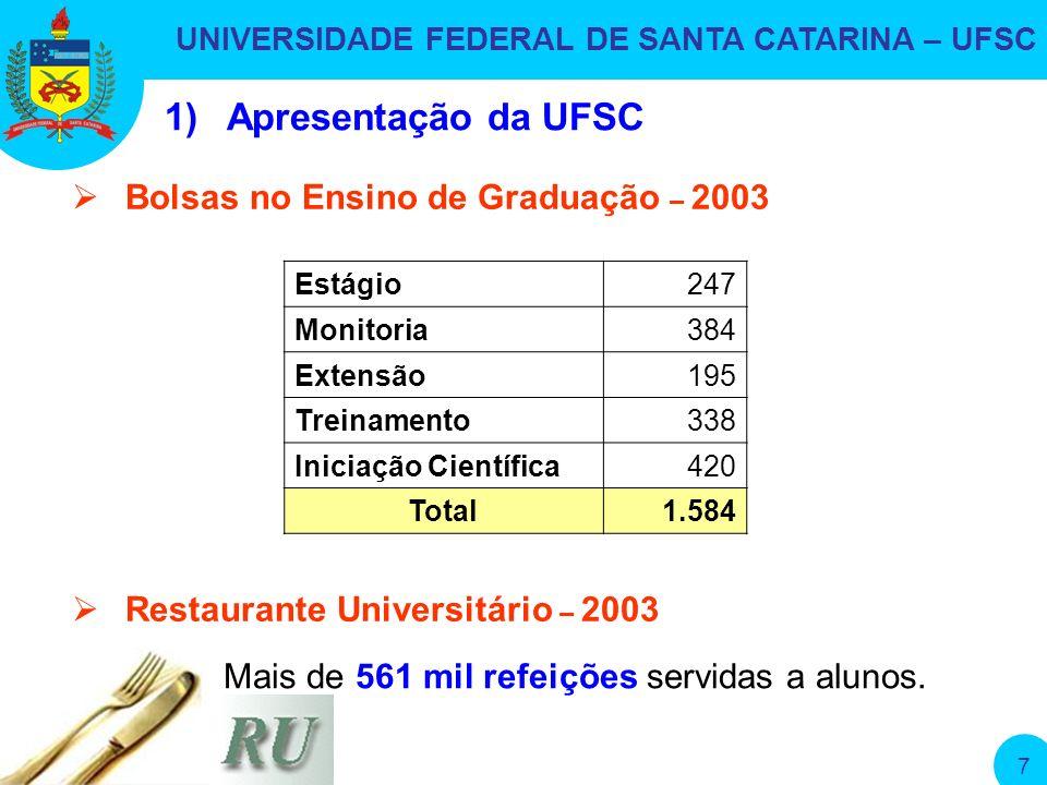 UNIVERSIDADE FEDERAL DE SANTA CATARINA – UFSC 7 Estágio247 Monitoria384 Extensão195 Treinamento338 Iniciação Científica420 Total1.584 1)Apresentação da UFSC Mais de 561 mil refeições servidas a alunos.