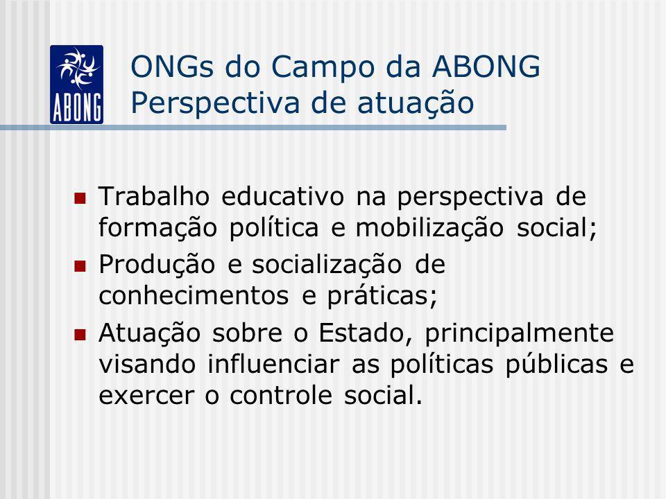 ONGs do Campo da ABONG Perspectiva de atuação Trabalho educativo na perspectiva de formação política e mobilização social; Produção e socialização de