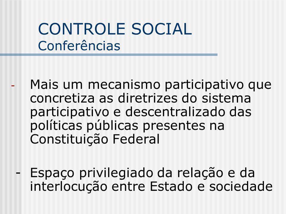 CONTROLE SOCIAL Conferências - Mais um mecanismo participativo que concretiza as diretrizes do sistema participativo e descentralizado das políticas p