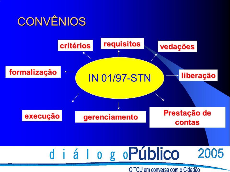 IN 01/97-STN Prestação de contas gerenciamento execução critérios requisitos vedações formalização liberação CONVÊNIOS