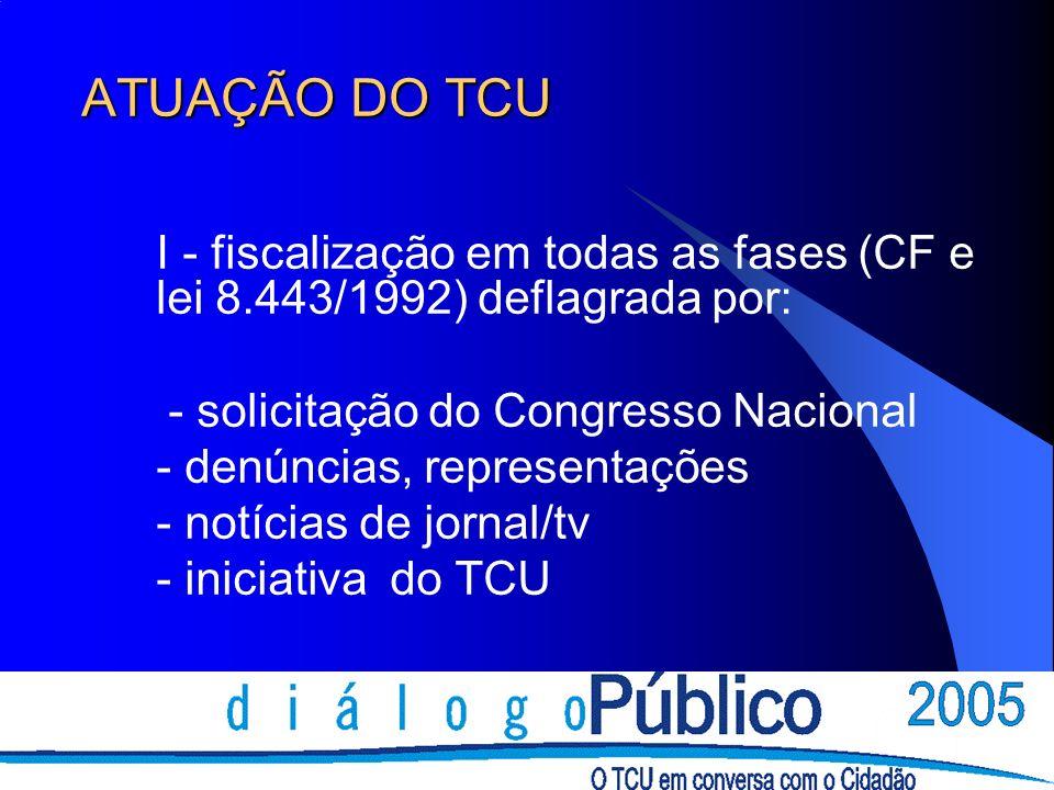ATUAÇÃO DO TCU I - fiscalização em todas as fases (CF e lei 8.443/1992) deflagrada por: - solicitação do Congresso Nacional - denúncias, representaçõe