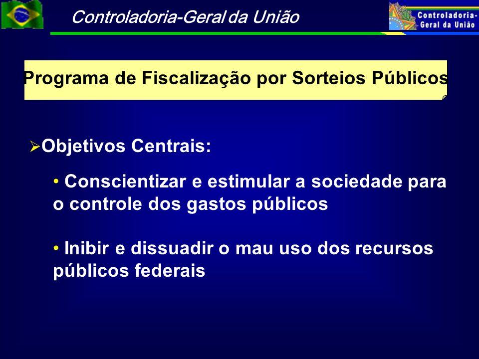 Controladoria-Geral da União Objetivos Centrais: Conscientizar e estimular a sociedade para o controle dos gastos públicos Inibir e dissuadir o mau uso dos recursos públicos federais Programa de Fiscalização por Sorteios Públicos