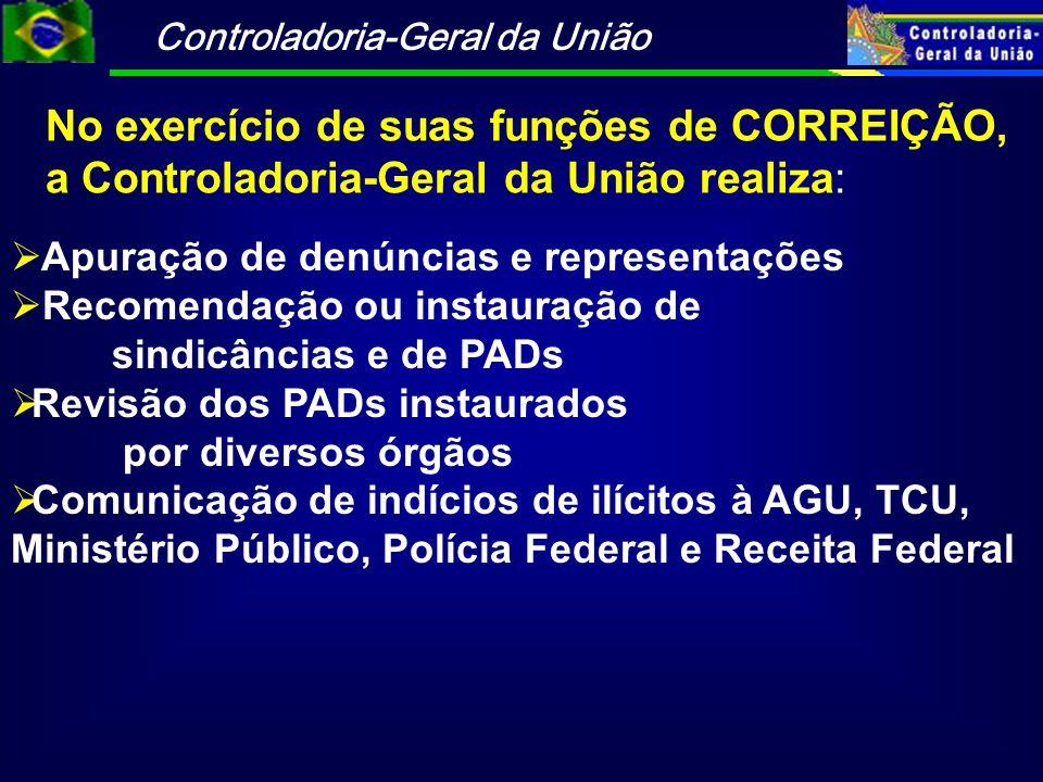 Controladoria-Geral da União No exercício de suas funções de CORREIÇÃO, a Controladoria-Geral da União realiza: Apuração de denúncias e representações