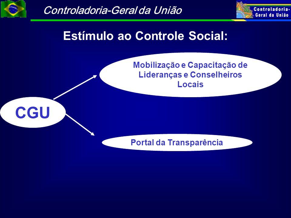Controladoria-Geral da União CGU Mobilização e Capacitação de Lideranças e Conselheiros Locais Portal da Transparência Estímulo ao Controle Social: