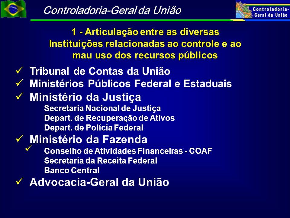 Controladoria-Geral da União Tribunal de Contas da União Ministérios Públicos Federal e Estaduais Ministério da Justiça Secretaria Nacional de Justiça