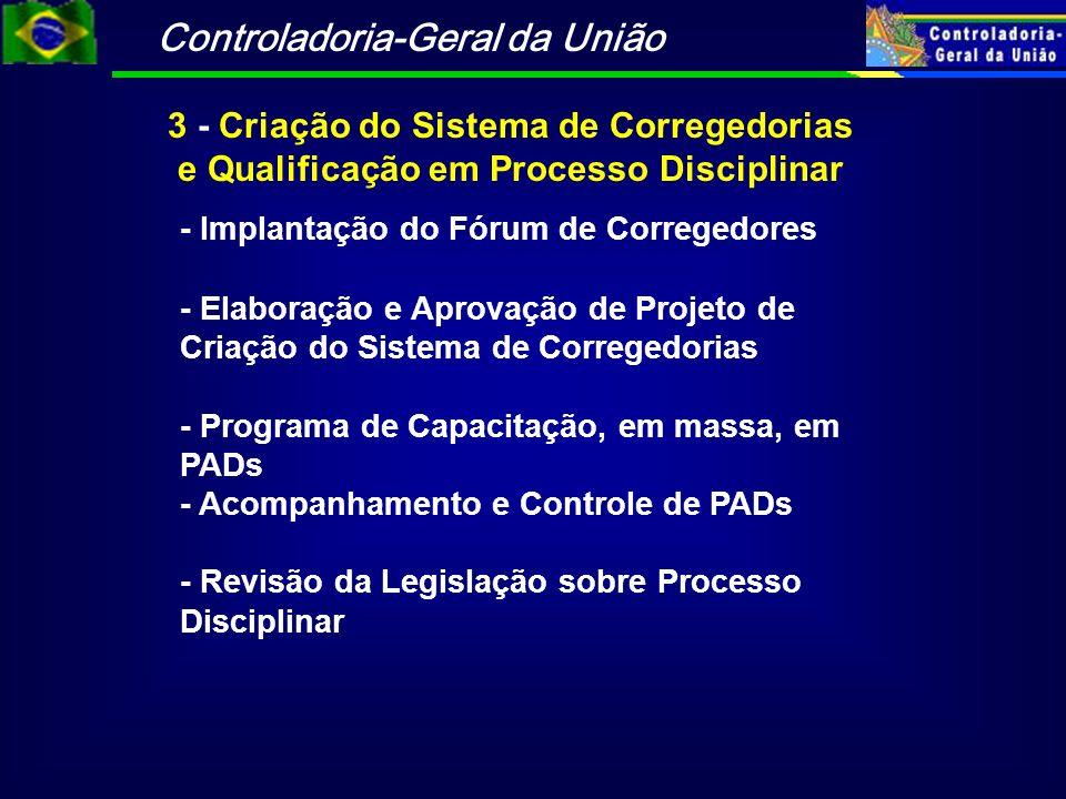 Controladoria-Geral da União 3 - Criação do Sistema de Corregedorias e Qualificação em Processo Disciplinar - Implantação do Fórum de Corregedores - Elaboração e Aprovação de Projeto de Criação do Sistema de Corregedorias - Programa de Capacitação, em massa, em PADs - Acompanhamento e Controle de PADs - Revisão da Legislação sobre Processo Disciplinar