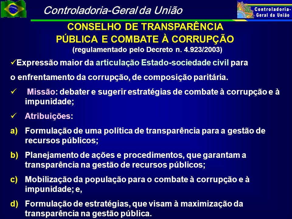 Controladoria-Geral da União CONSELHO DE TRANSPARÊNCIA PÚBLICA E COMBATE À CORRUPÇÃO (regulamentado pelo Decreto n. 4.923/2003) Missão: debater e suge