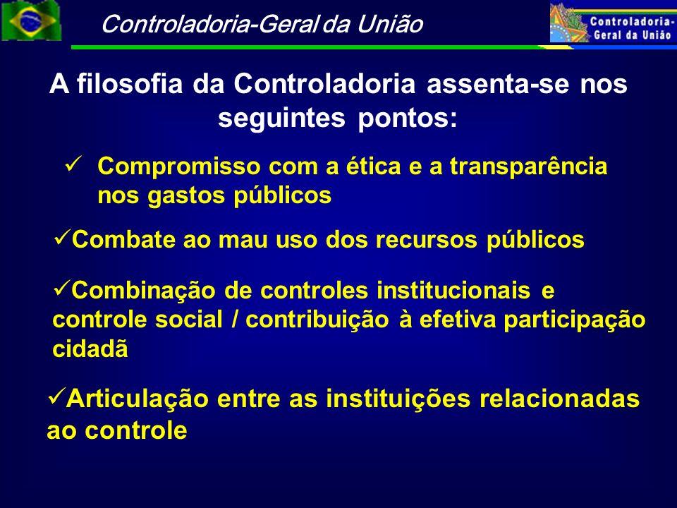 Controladoria-Geral da União A filosofia da Controladoria assenta-se nos seguintes pontos: Compromisso com a ética e a transparência nos gastos públic