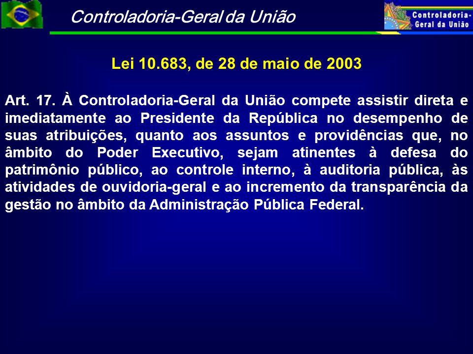 Controladoria-Geral da União Lei 10.180 de 06/02/2001 TÍTULO V DO SISTEMA DE CONTROLE INTERNO DO PODER EXECUTIVO FEDERAL Art.