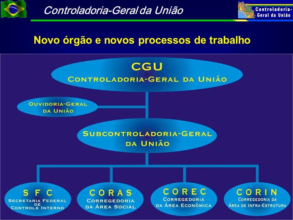 Controladoria-Geral da União Novo órgão e novos processos de trabalho