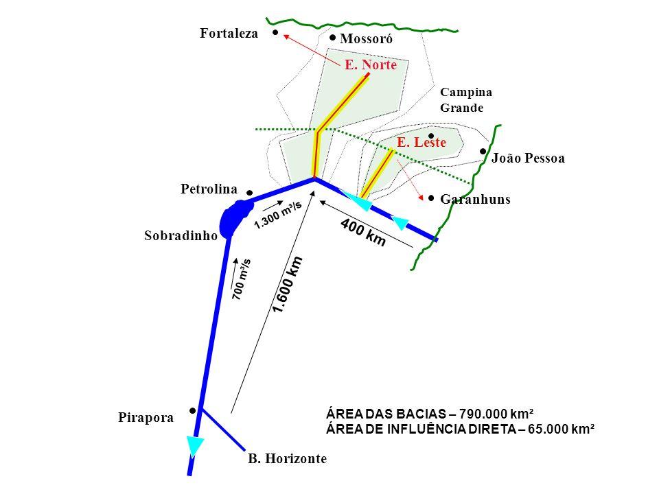 Pirapora B. Horizonte Petrolina Sobradinho João Pessoa 1.600 km 400 km Fortaleza Campina Grande Mossoró Garanhuns 700 m³/s 1.300 m³/s E. Norte E. Lest