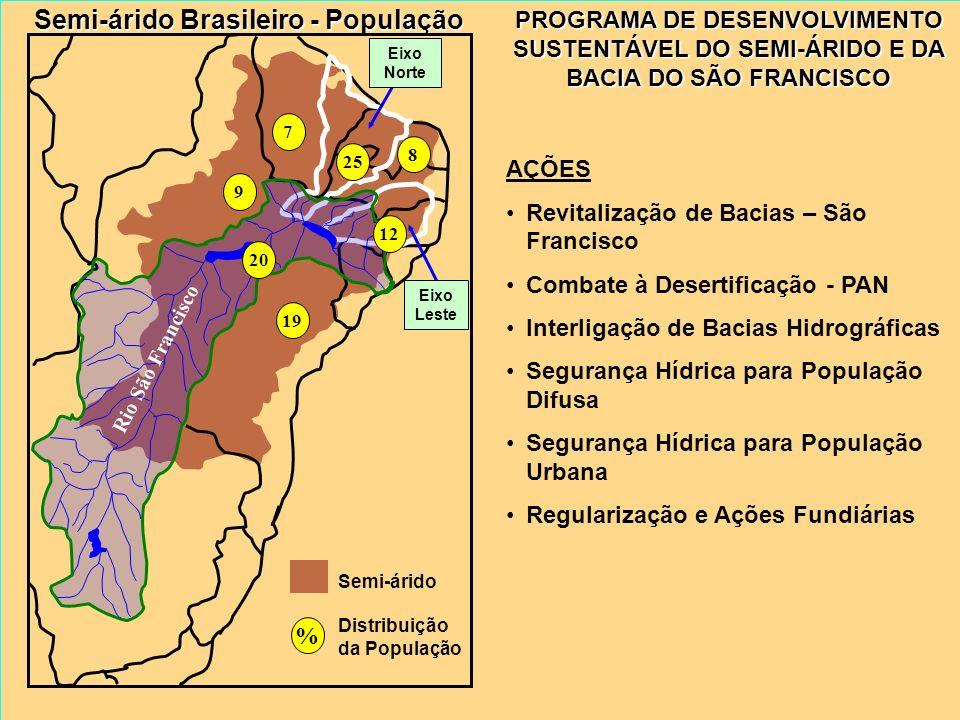 Semi-árido Brasileiro - População PROGRAMA DE DESENVOLVIMENTO SUSTENTÁVEL DO SEMI-ÁRIDO E DA BACIA DO SÃO FRANCISCO AÇÕES Revitalização de Bacias – Sã