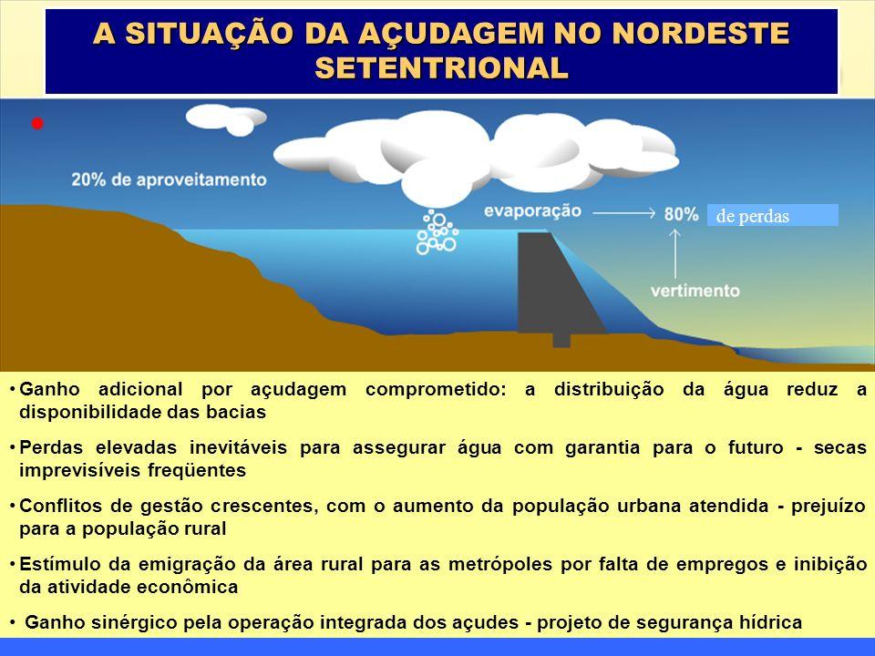 A SITUAÇÃO DA AÇUDAGEM NO NORDESTE SETENTRIONAL Ganho adicional por açudagem comprometido: a distribuição da água reduz a disponibilidade das bacias P