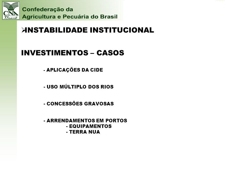 INSTABILIDADE INSTITUCIONAL DUAS VERTENTES - GARANTIAS DE INVESTIMENTOS PÚBLICOS E PRIVADOS - QUALIDADE DA GESTÃO DO PATRIMÔNIO PÚBLICO RESULTADO: - B