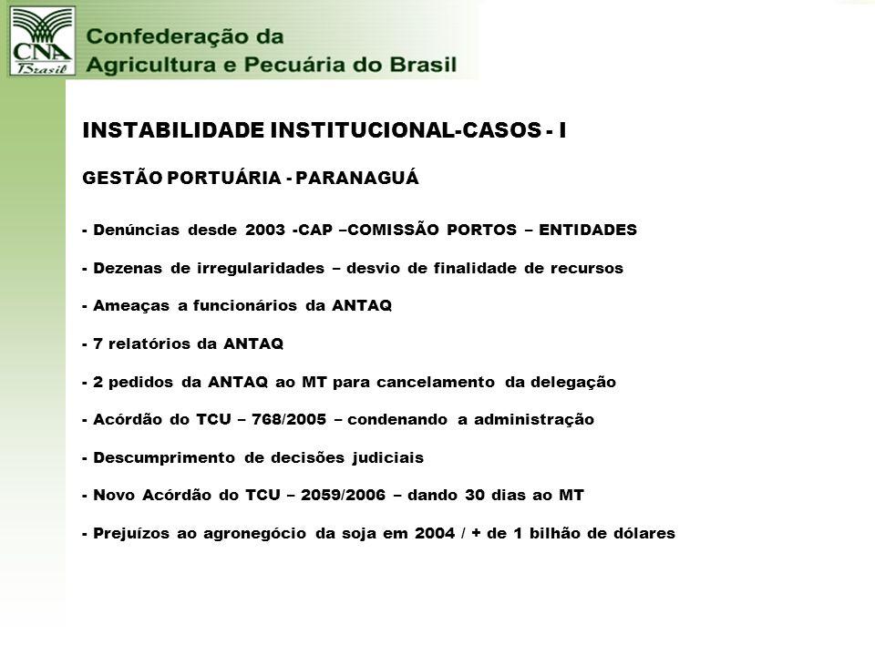 INSTABILIDADE INSTITUCIONAL INVESTIMENTOS – CASOS - APLICAÇÕES DA CIDE - USO MÚLTIPLO DOS RIOS - CONCESSÕES GRAVOSAS - ARRENDAMENTOS EM PORTOS - EQUIP