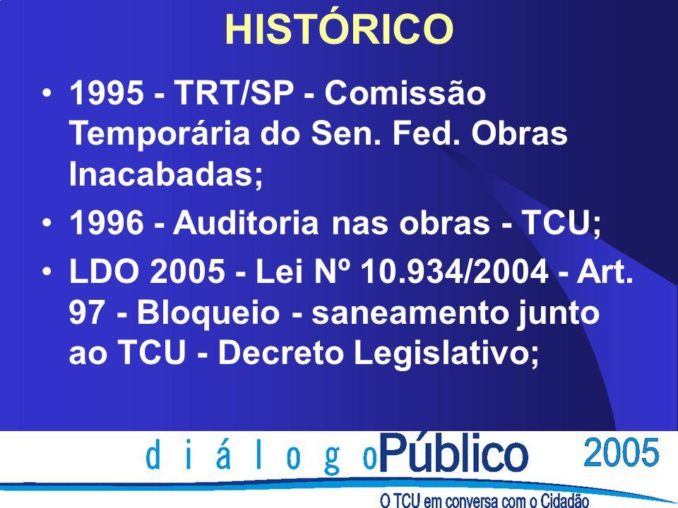 1995 - TRT/SP - Comissão Temporária do Sen. Fed.