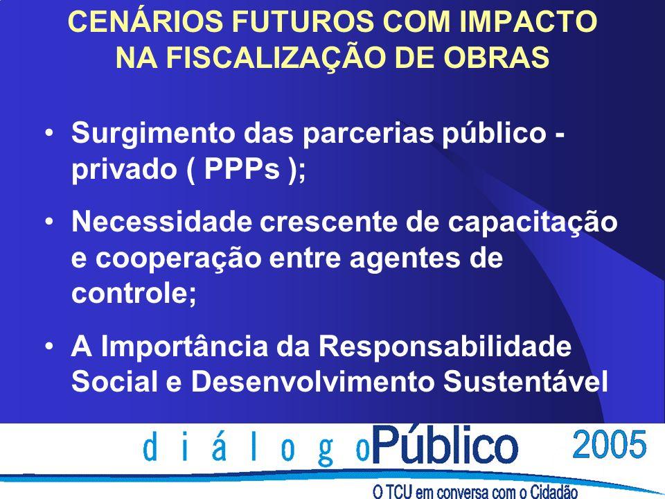 CENÁRIOS FUTUROS COM IMPACTO NA FISCALIZAÇÃO DE OBRAS Surgimento das parcerias público - privado ( PPPs ); Necessidade crescente de capacitação e cooperação entre agentes de controle; A Importância da Responsabilidade Social e Desenvolvimento Sustentável
