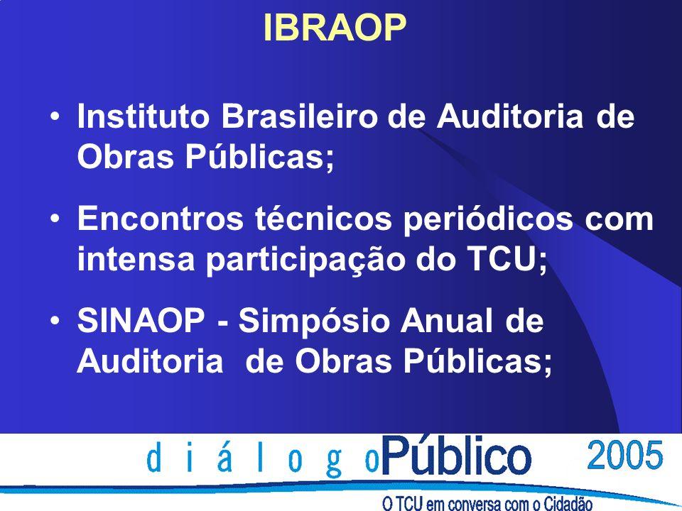 IBRAOP Instituto Brasileiro de Auditoria de Obras Públicas; Encontros técnicos periódicos com intensa participação do TCU; SINAOP - Simpósio Anual de Auditoria de Obras Públicas;