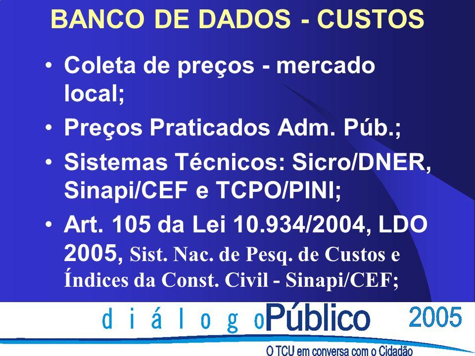 BANCO DE DADOS - CUSTOS Coleta de preços - mercado local; Preços Praticados Adm.