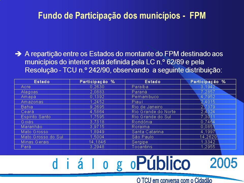 èA repartição entre os Estados do montante do FPM destinado aos municípios do interior está definida pela LC n.º 62/89 e pela Resolução - TCU n.º 242/90, observando a seguinte distribuição: Fundo de Participação dos municípios - FPM