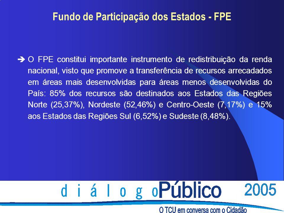Fundo de Participação dos Estados - FPE èO FPE constitui importante instrumento de redistribuição da renda nacional, visto que promove a transferência