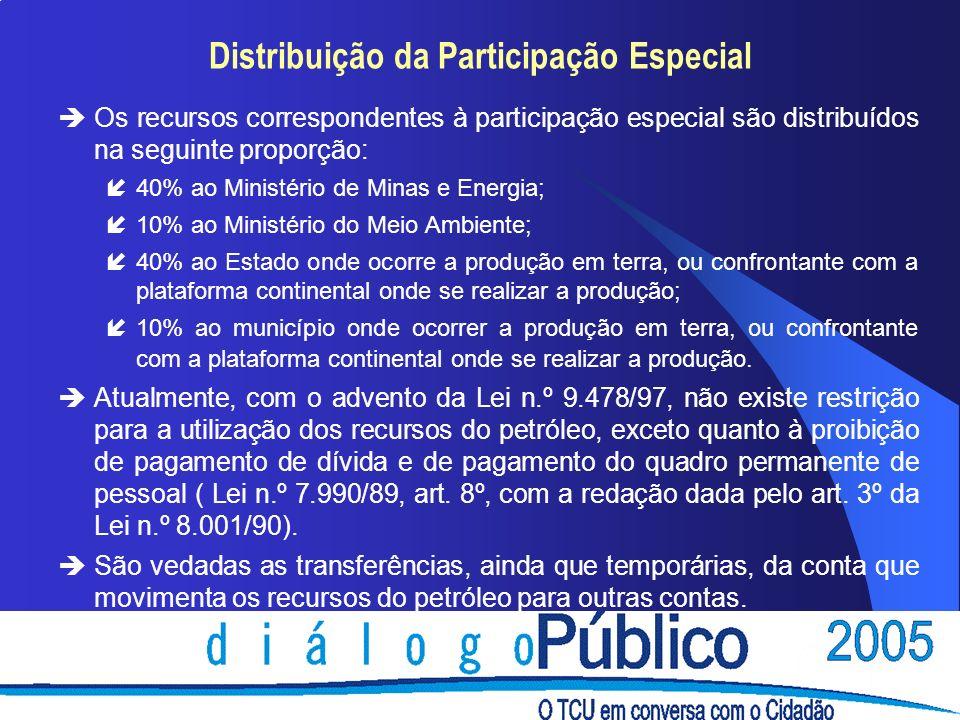 Distribuição da Participação Especial èOs recursos correspondentes à participação especial são distribuídos na seguinte proporção: í40% ao Ministério