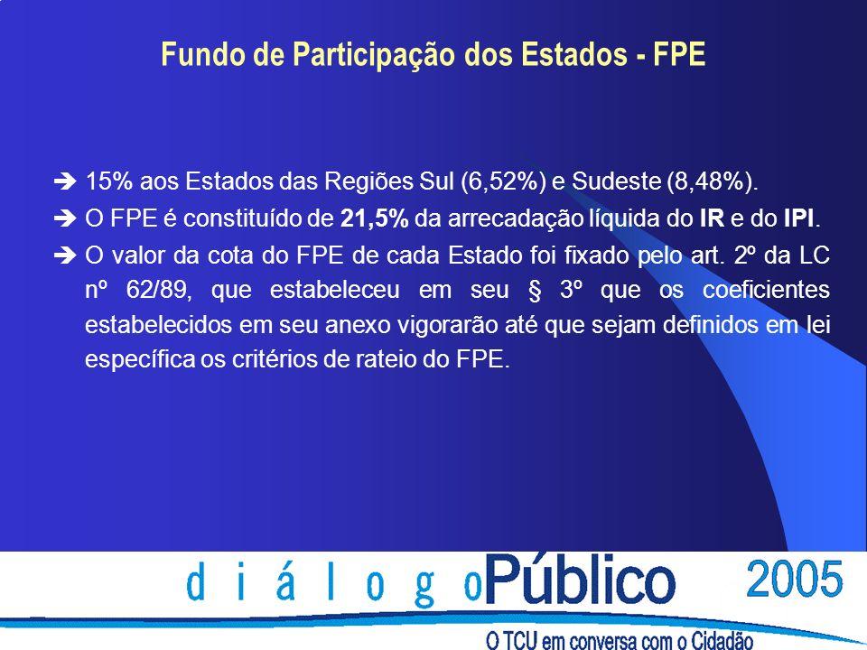 Fundo de Participação dos Estados - FPE è15% aos Estados das Regiões Sul (6,52%) e Sudeste (8,48%). èO FPE é constituído de 21,5% da arrecadação líqui