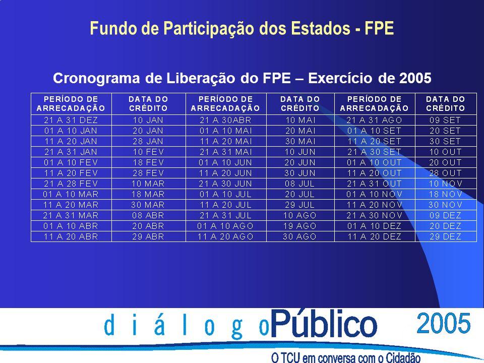 Cronograma de Liberação do FPE – Exercício de 2005 Fundo de Participação dos Estados - FPE