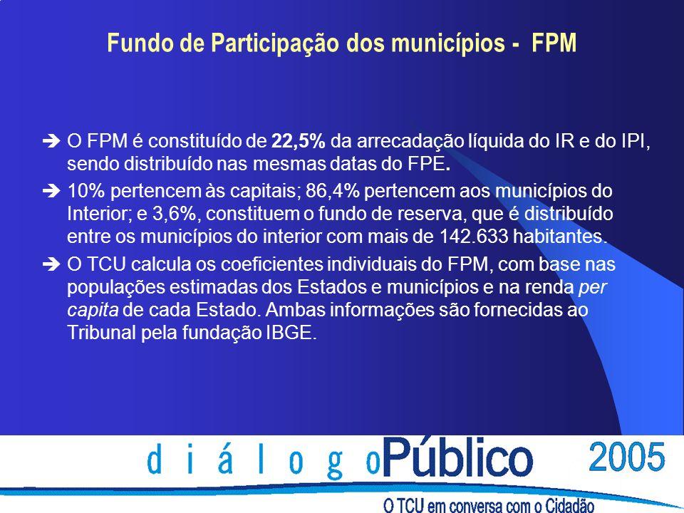 Fundo de Participação dos municípios - FPM èO FPM é constituído de 22,5% da arrecadação líquida do IR e do IPI, sendo distribuído nas mesmas datas do FPE.